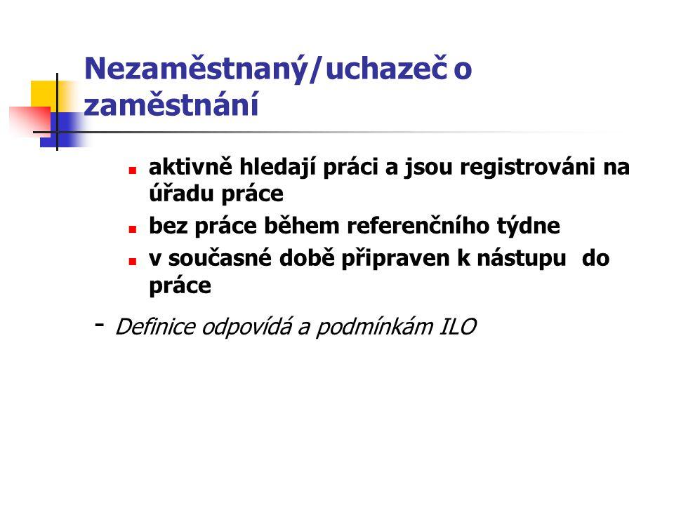 Výpočet míry nezaměstnanosti UR=ED/LF *100 (%) UR- míra nezaměstnanosti ED – přesná evidence registrovaných – dosažitelných, neumístěných uchazečů o zaměstnání občanů ČR a EU, vedenou ÚP podle bydliště uchazeče ke konci sledovaného měsíce LF – zahrnuje: A) počet zaměstnaných v NH s jediným nebo hlavním zaměstnání dle VŠPS B) počet pracujících cizinců ze třetích zemí s platným povolením k zaměstnávání, zaměstnaných uchazečů EU registrovaných ÚP a cizinců s platným živnostenským oprávněním C)přesná evidence registrovaných – dosažitelných, neumístěných o zaměstnání občanů ČR a EU, vedená ÚP podle bydliště uchazeče