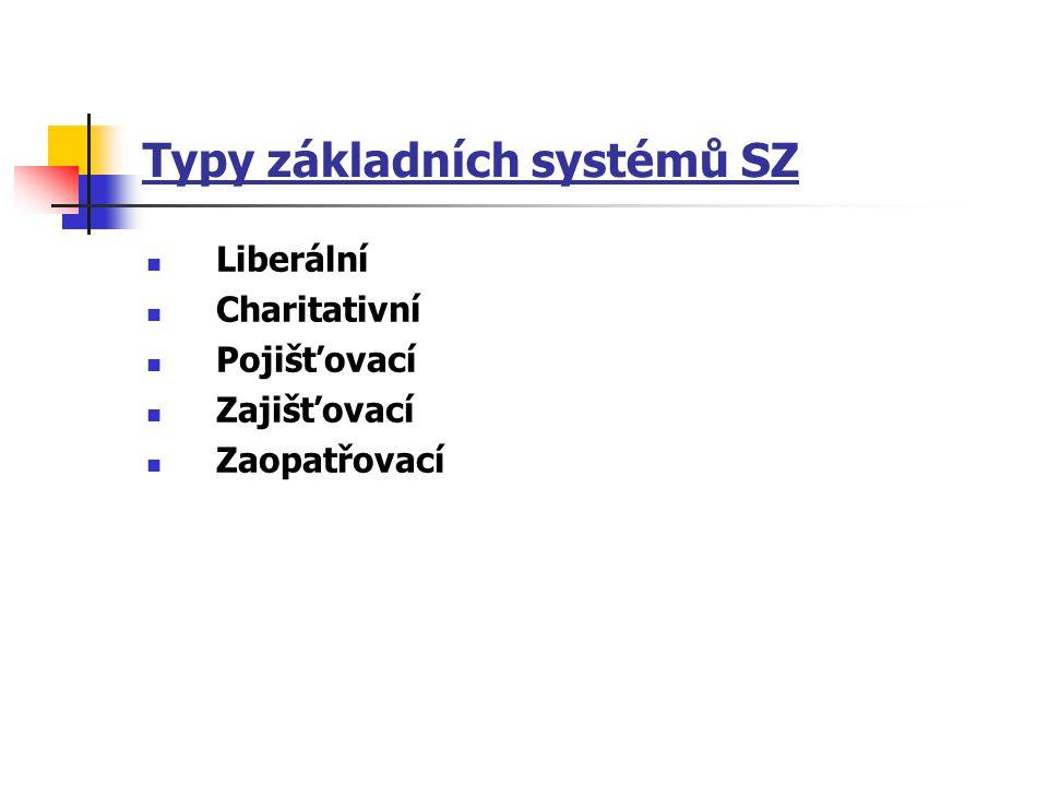 Typy základních systémů SZ Liberální Charitativní Pojišťovací Zajišťovací Zaopatřovací