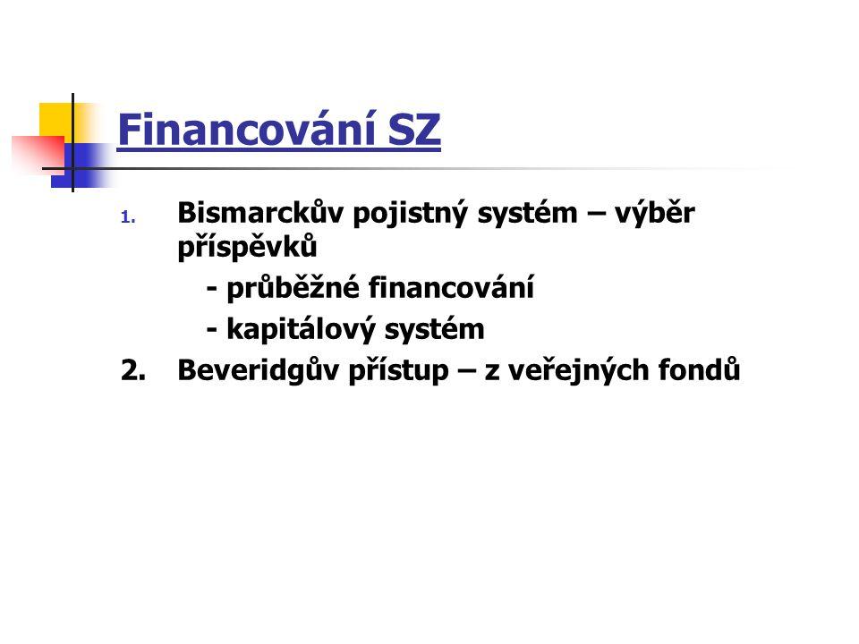 Financování SZ 1. Bismarckův pojistný systém – výběr příspěvků - průběžné financování - kapitálový systém 2. Beveridgův přístup – z veřejných fondů