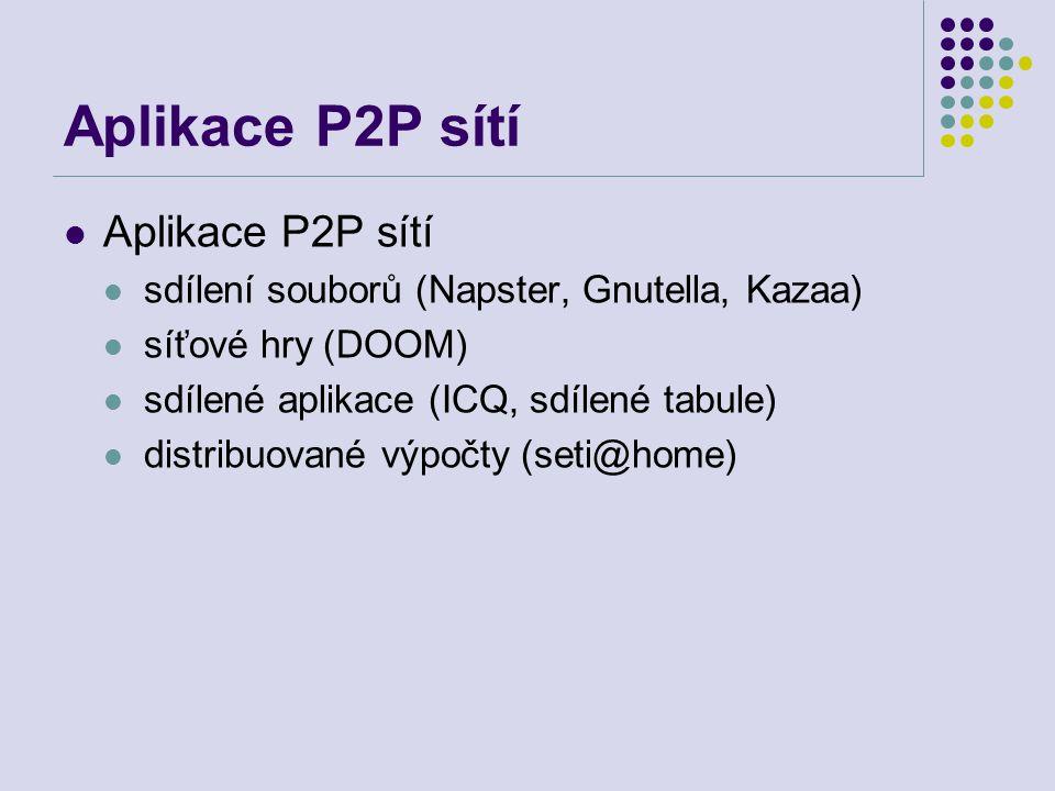 Aplikace P2P sítí sdílení souborů (Napster, Gnutella, Kazaa) síťové hry (DOOM) sdílené aplikace (ICQ, sdílené tabule) distribuované výpočty (seti@home