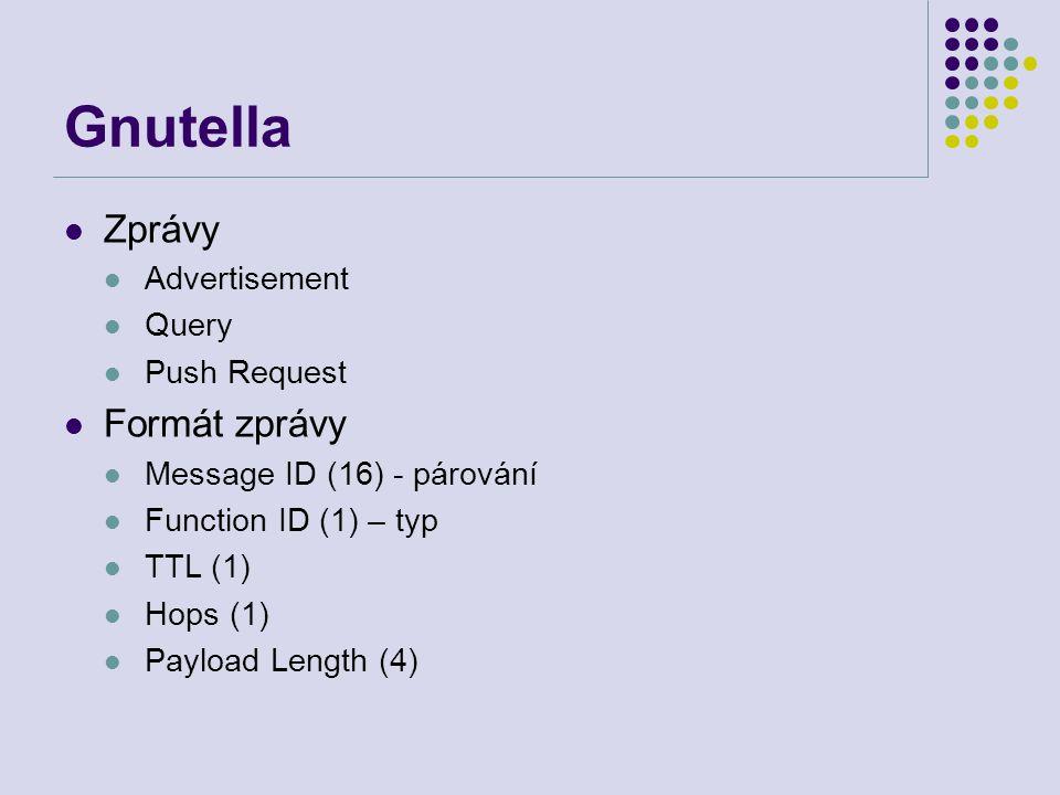 Gnutella Zprávy Advertisement Query Push Request Formát zprávy Message ID (16) - párování Function ID (1) – typ TTL (1) Hops (1) Payload Length (4)
