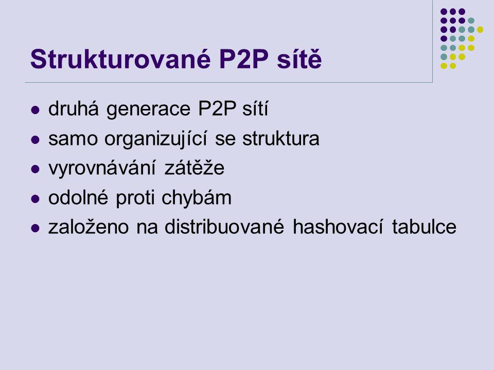 Strukturované P2P sítě druhá generace P2P sítí samo organizující se struktura vyrovnávání zátěže odolné proti chybám založeno na distribuované hashova