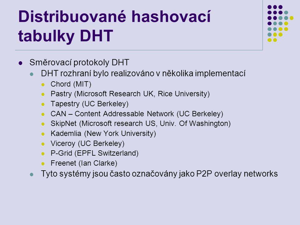Distribuované hashovací tabulky DHT Směrovací protokoly DHT DHT rozhraní bylo realizováno v několika implementací Chord (MIT) Pastry (Microsoft Resear