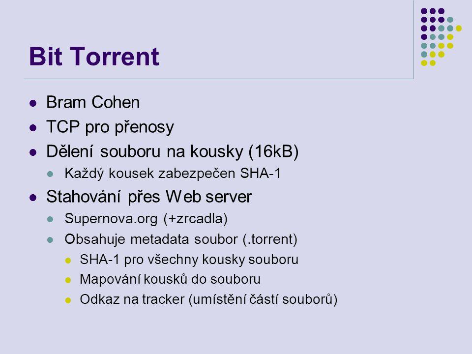 Bit Torrent Bram Cohen TCP pro přenosy Dělení souboru na kousky (16kB) Každý kousek zabezpečen SHA-1 Stahování přes Web server Supernova.org (+zrcadla