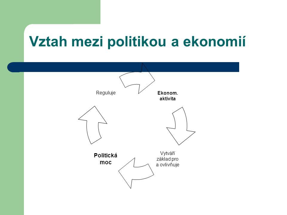 Vztah mezi politikou a ekonomií 1.období krizí 1970´s 1.