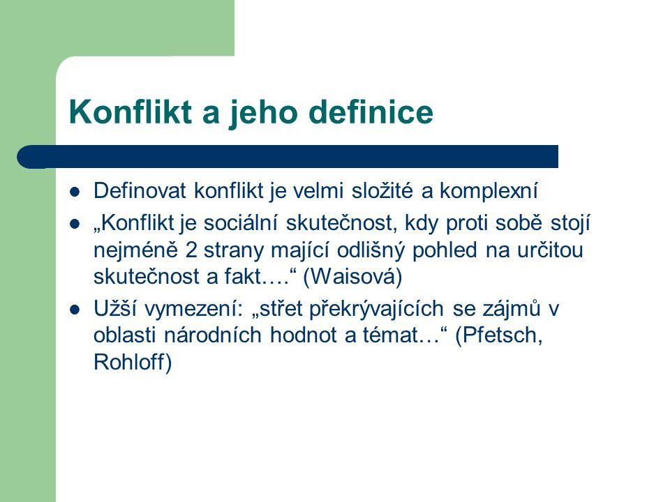 """Konflikt a jeho definice Definovat konflikt je velmi složité a komplexní """"Konflikt je sociální skutečnost, kdy proti sobě stojí nejméně 2 strany majíc"""