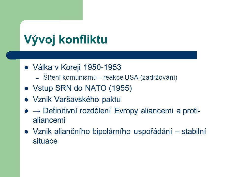 Vývoj konfliktu Válka v Koreji 1950-1953 – Šíření komunismu – reakce USA (zadržování) Vstup SRN do NATO (1955) Vznik Varšavského paktu → Definitivní r