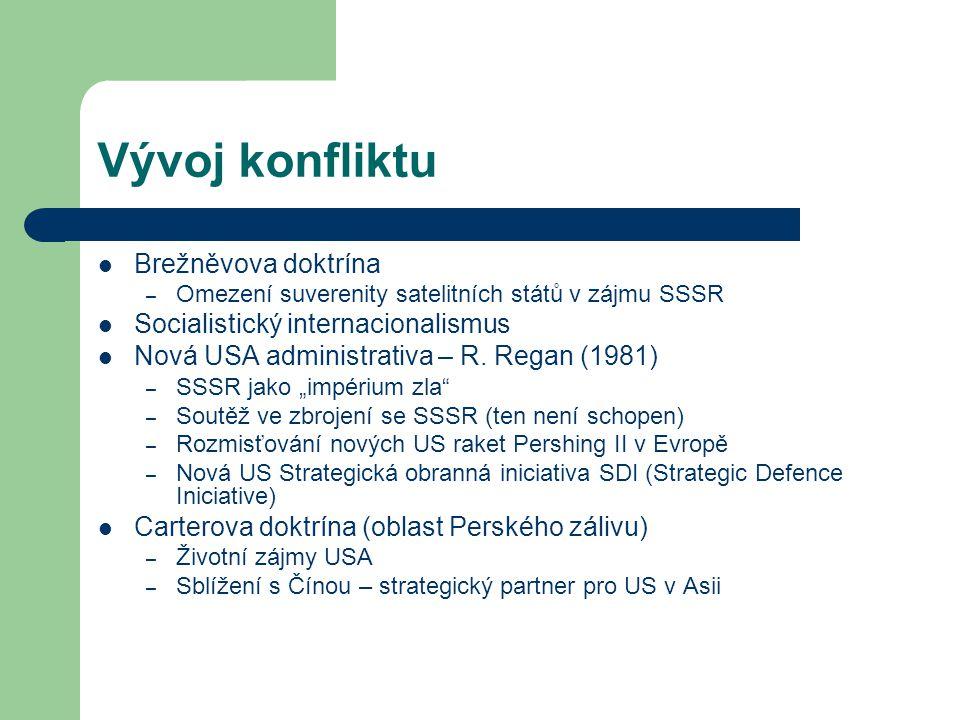 Vývoj konfliktu Brežněvova doktrína – Omezení suverenity satelitních států v zájmu SSSR Socialistický internacionalismus Nová USA administrativa – R.