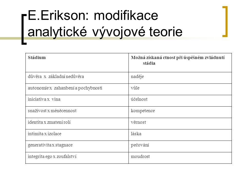 E.Erikson: modifikace analytické vývojové teorie StádiumMožná získaná ctnost při úspěšném zvládnutí stádia důvěra x základní nedůvěranaděje autonomie