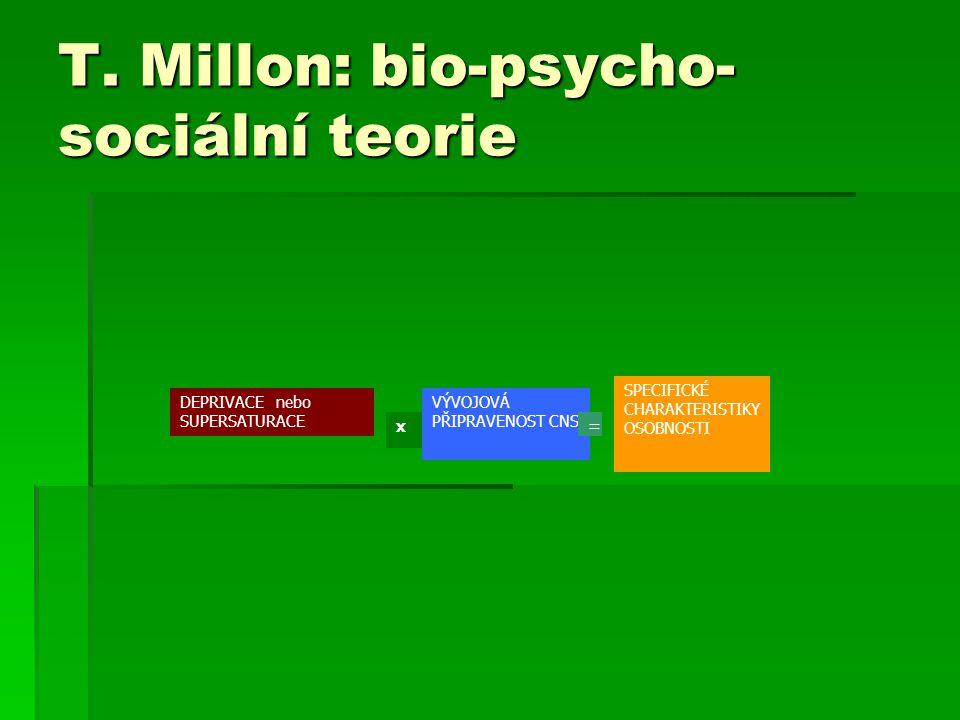 T. Millon: bio-psycho- sociální teorie DEPRIVACE nebo SUPERSATURACE x VÝVOJOVÁ PŘIPRAVENOST CNS = SPECIFICKÉ CHARAKTERISTIKY OSOBNOSTI