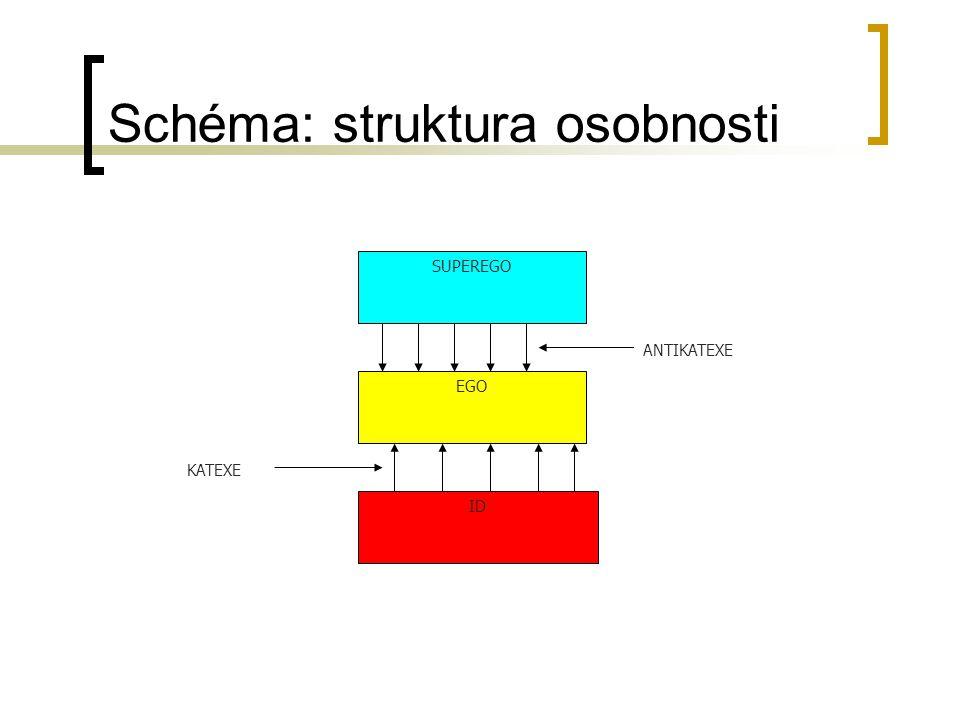 OPD Osa 2: Vztahy OPD Osa 2: Vztahy Habituální, dysfunkční vztahové vzorce (na základě reprezentace objektu) Habituální, dysfunkční vztahové vzorce (na základě reprezentace objektu)