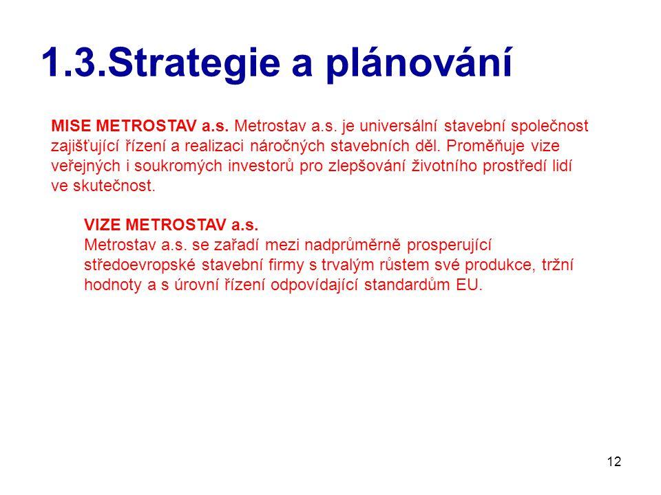 12 1.3.Strategie a plánování MISE METROSTAV a.s. Metrostav a.s.