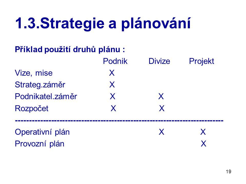19 1.3.Strategie a plánování Příklad použití druhů plánu : Podnik Divize Projekt Vize, mise X Strateg.záměr X Podnikatel.záměr X X Rozpočet X X ---------------------------------------------------------------------------- Operativní plán X X Provozní plán X