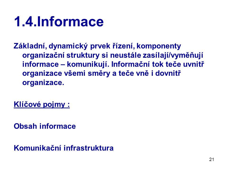 21 1.4.Informace Základní, dynamický prvek řízení, komponenty organizační struktury si neustále zasílají/vyměňují informace – komunikují.