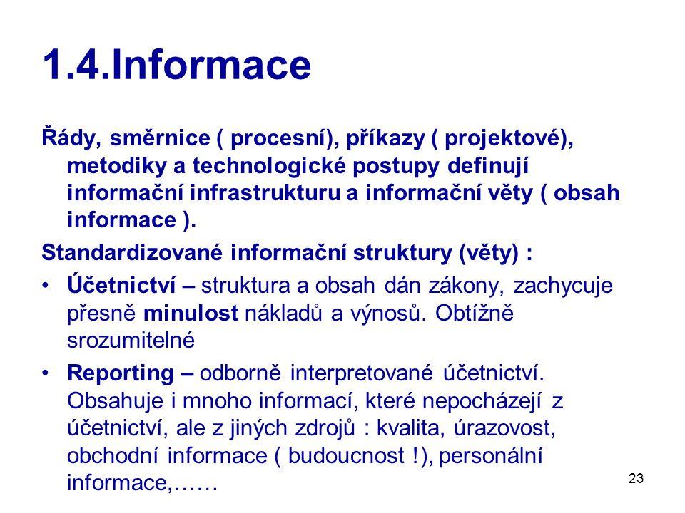 23 1.4.Informace Řády, směrnice ( procesní), příkazy ( projektové), metodiky a technologické postupy definují informační infrastrukturu a informační věty ( obsah informace ).