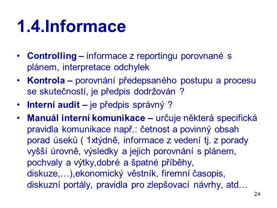 24 1.4.Informace Controlling – informace z reportingu porovnané s plánem, interpretace odchylek Kontrola – porovnání předepsaného postupu a procesu se skutečností, je předpis dodržován .