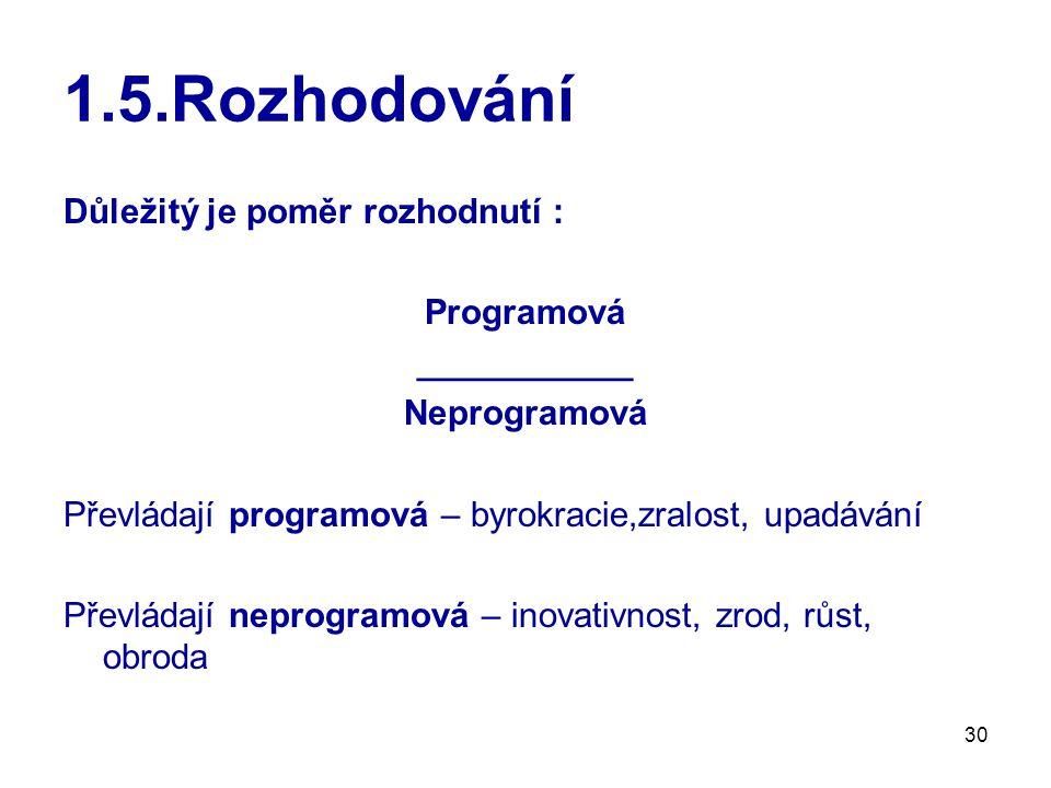 30 1.5.Rozhodování Důležitý je poměr rozhodnutí : Programová ___________ Neprogramová Převládají programová – byrokracie,zralost, upadávání Převládají neprogramová – inovativnost, zrod, růst, obroda