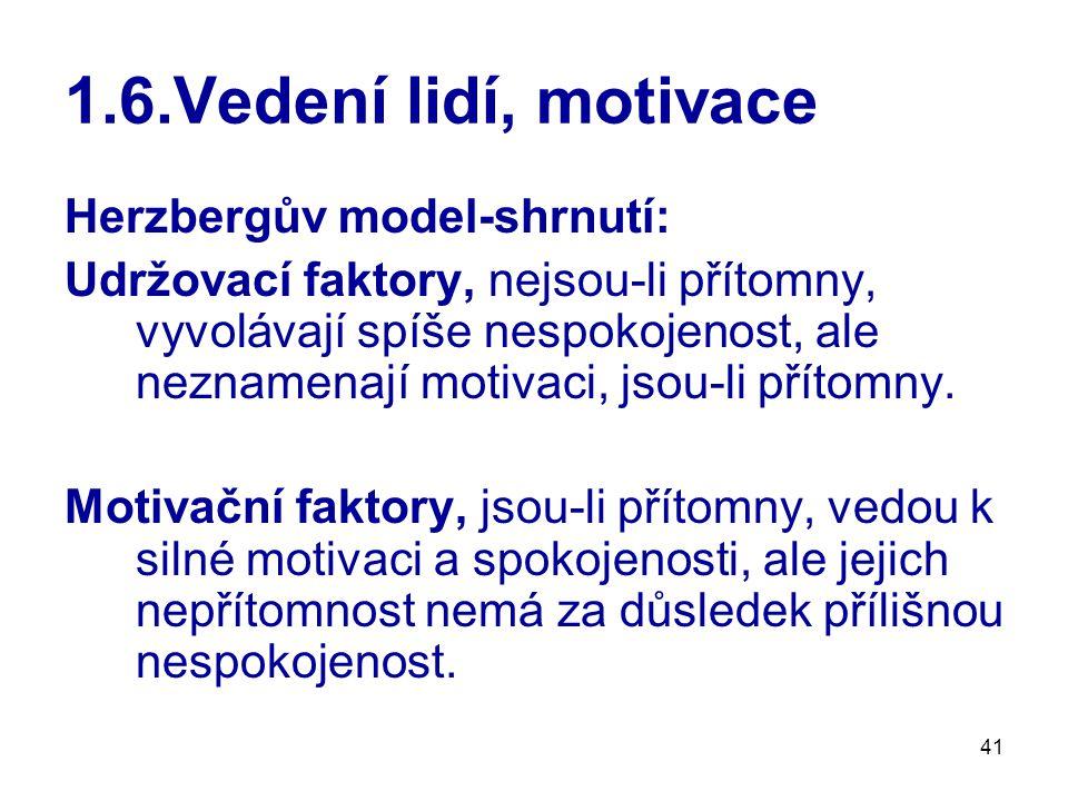 41 1.6.Vedení lidí, motivace Herzbergův model-shrnutí: Udržovací faktory, nejsou-li přítomny, vyvolávají spíše nespokojenost, ale neznamenají motivaci, jsou-li přítomny.
