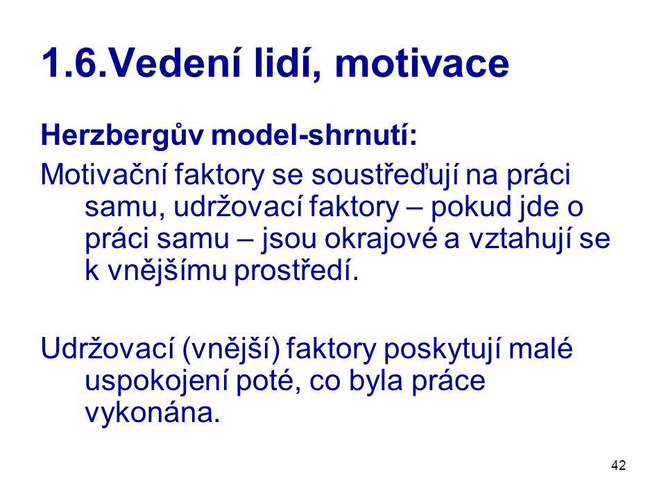 42 1.6.Vedení lidí, motivace Herzbergův model-shrnutí: Motivační faktory se soustřeďují na práci samu, udržovací faktory – pokud jde o práci samu – jsou okrajové a vztahují se k vnějšímu prostředí.
