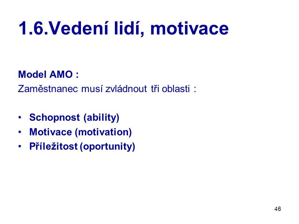 46 1.6.Vedení lidí, motivace Model AMO : Zaměstnanec musí zvládnout tři oblasti : Schopnost (ability) Motivace (motivation) Příležitost (oportunity)