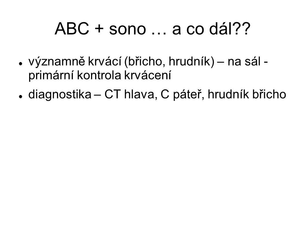 ABC + sono … a co dál?.