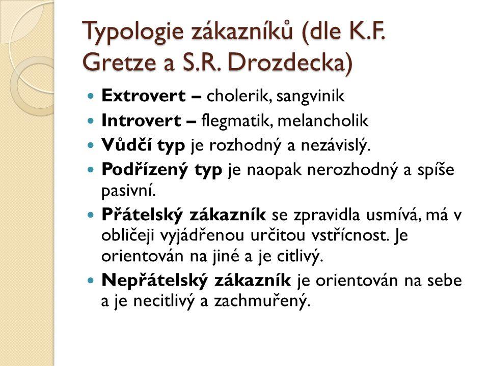 Typologie zákazníků (dle K.F. Gretze a S.R. Drozdecka) Extrovert – cholerik, sangvinik Introvert – flegmatik, melancholik Vůdčí typ je rozhodný a nezá