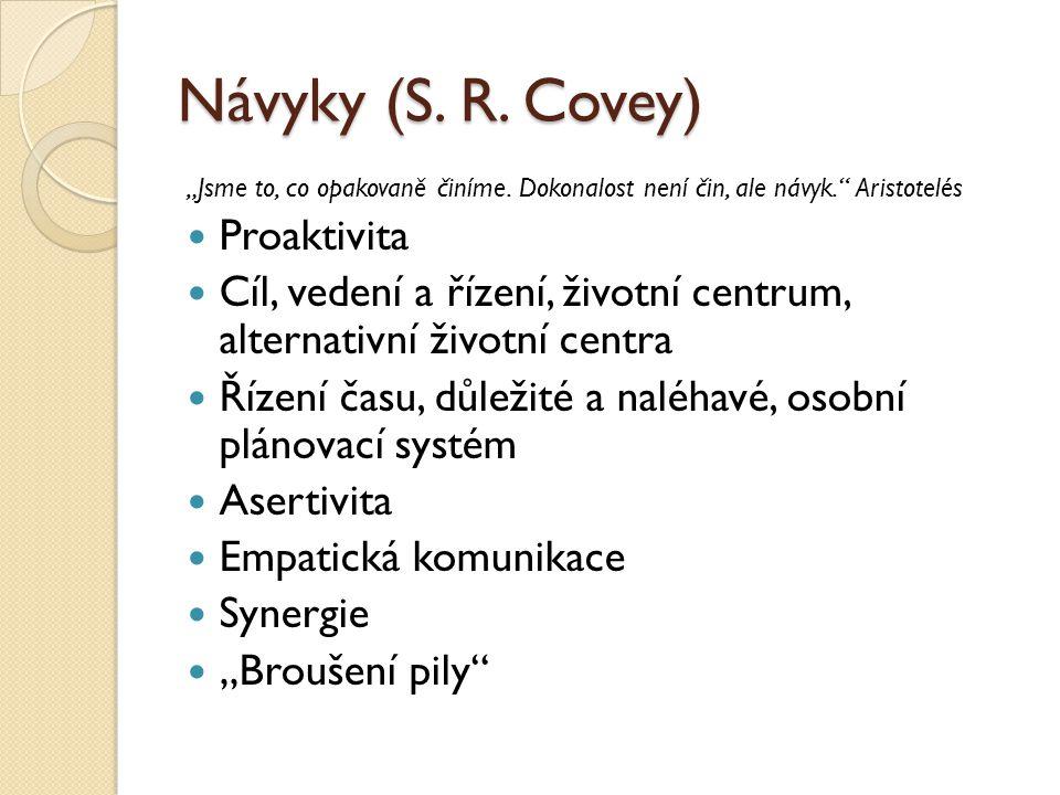 """Návyky (S. R. Covey) """"Jsme to, co opakovaně činíme. Dokonalost není čin, ale návyk."""" Aristotelés Proaktivita Cíl, vedení a řízení, životní centrum, al"""