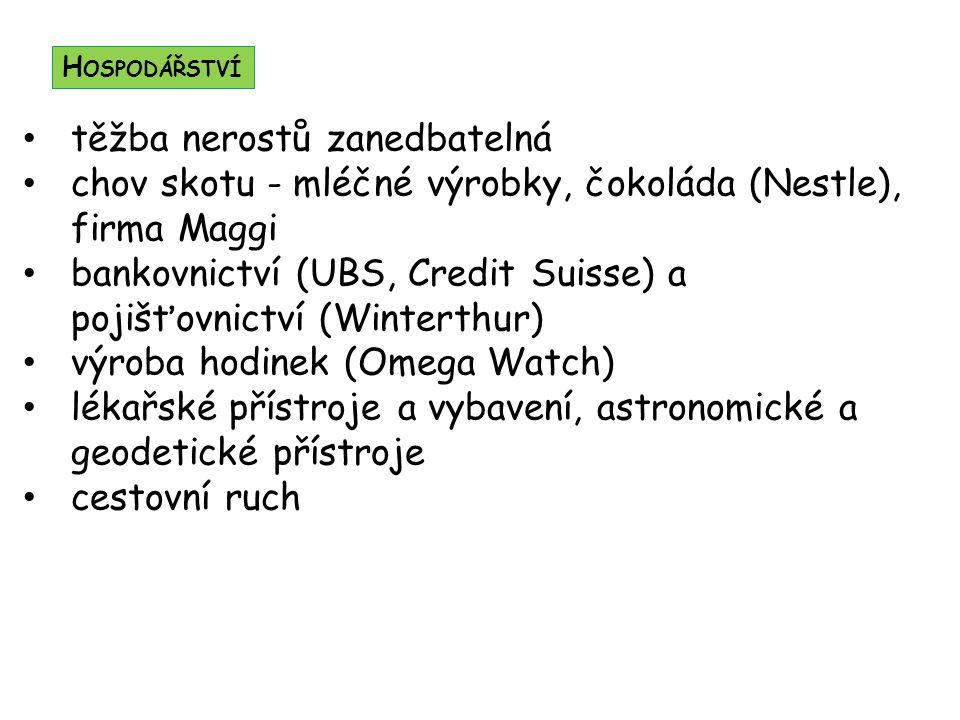 těžba nerostů zanedbatelná chov skotu - mléčné výrobky, čokoláda (Nestle), firma Maggi bankovnictví (UBS, Credit Suisse) a pojišťovnictví (Winterthur) výroba hodinek (Omega Watch) lékařské přístroje a vybavení, astronomické a geodetické přístroje cestovní ruch H OSPODÁŘSTVÍ