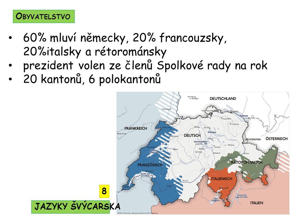 60% mluví německy, 20% francouzsky, 20%italsky a rétorománsky prezident volen ze členů Spolkové rady na rok 20 kantonů, 6 polokantonů O BYVATELSTVO JAZYKY ŠVÝCARSKA 8