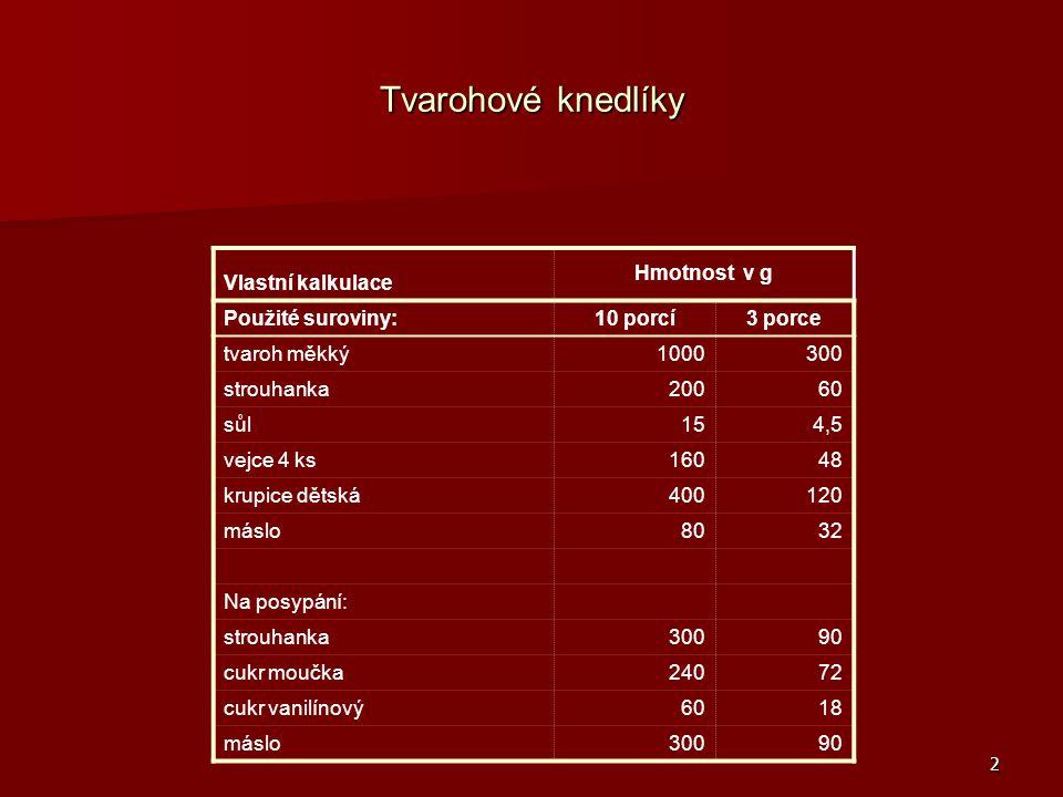 2 Tvarohové knedlíky Vlastní kalkulace Hmotnost v g Použité suroviny:10 porcí3 porce tvaroh měkký1000300 strouhanka20060 sůl154,5 vejce 4 ks16048 krupice dětská400120 máslo8032 Na posypání: strouhanka30090 cukr moučka24072 cukr vanilínový6018 máslo30090