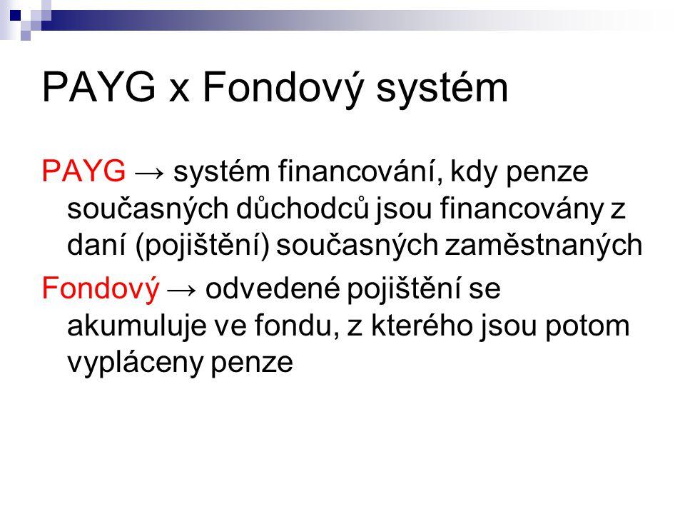 PAYG x Fondový systém PAYG → systém financování, kdy penze současných důchodců jsou financovány z daní (pojištění) současných zaměstnaných Fondový → odvedené pojištění se akumuluje ve fondu, z kterého jsou potom vypláceny penze