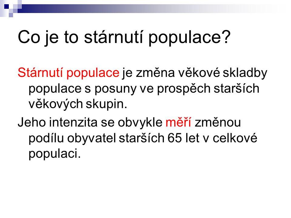 Co je to stárnutí populace.