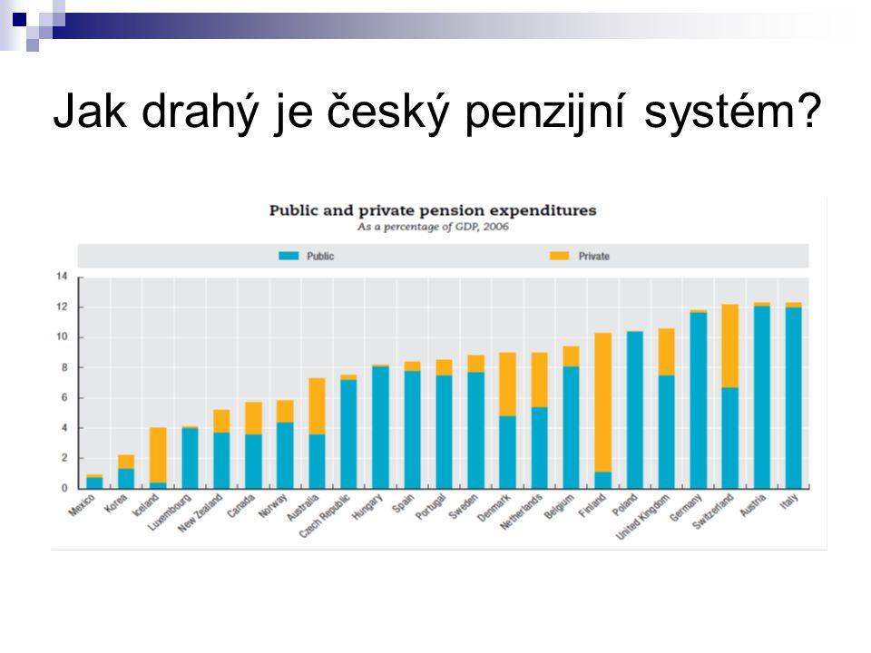 Jak drahý je český penzijní systém