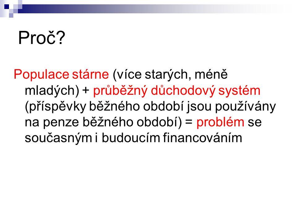 TOP 09 (3) Zdroj: Volební program TOP 09 2009