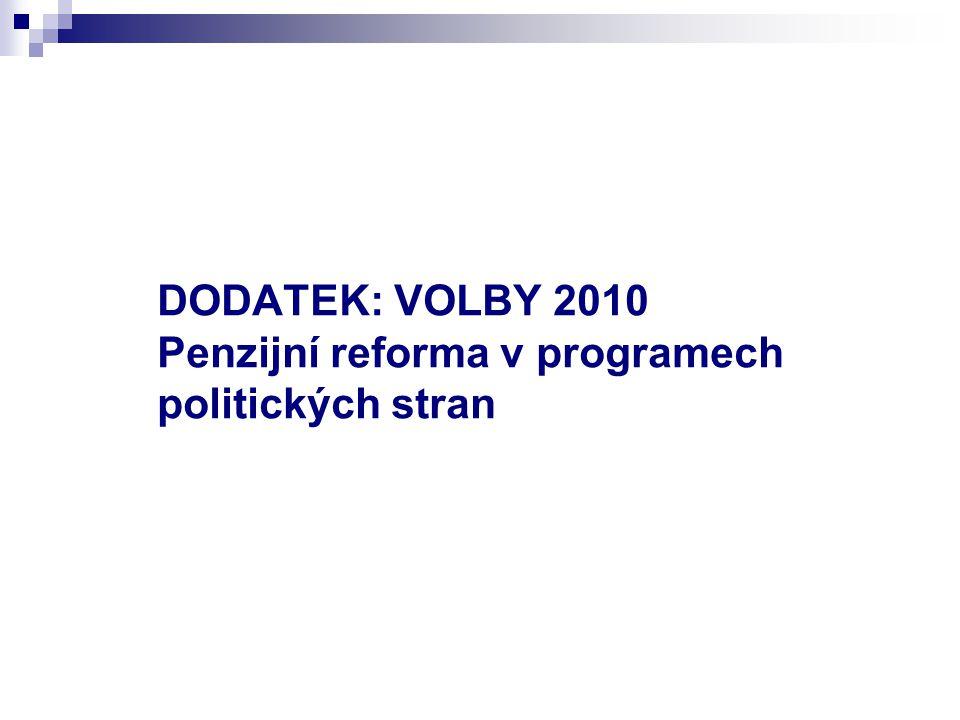DODATEK: VOLBY 2010 Penzijní reforma v programech politických stran