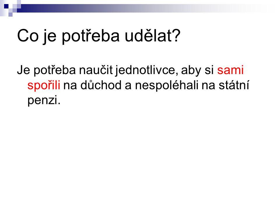 Jak funguje průběžný systém v ČR.Počet plátců (tis.