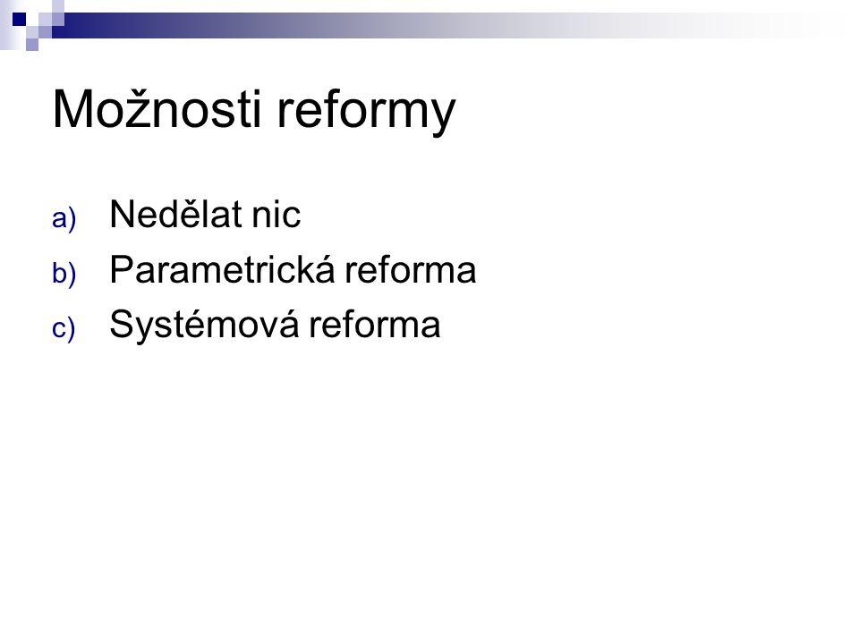 Možnosti reformy a) Nedělat nic b) Parametrická reforma c) Systémová reforma