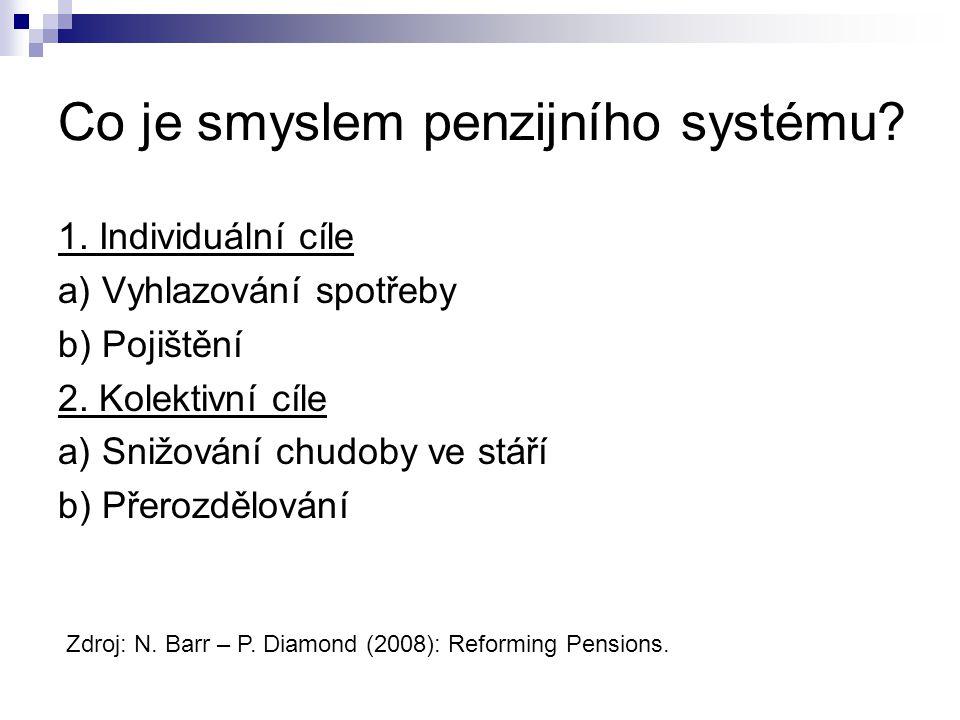 Co je smyslem penzijního systému. 1. Individuální cíle a) Vyhlazování spotřeby b) Pojištění 2.