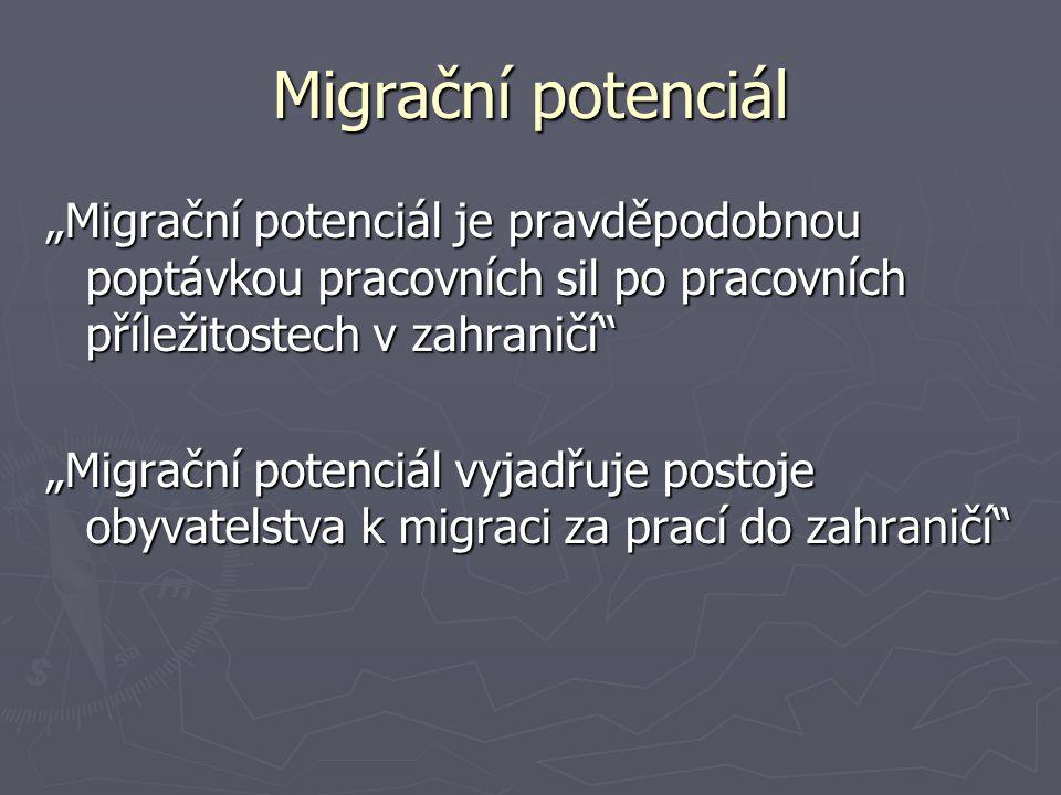 """Migrační potenciál """"Migrační potenciál je pravděpodobnou poptávkou pracovních sil po pracovních příležitostech v zahraničí"""" """"Migrační potenciál vyjadř"""