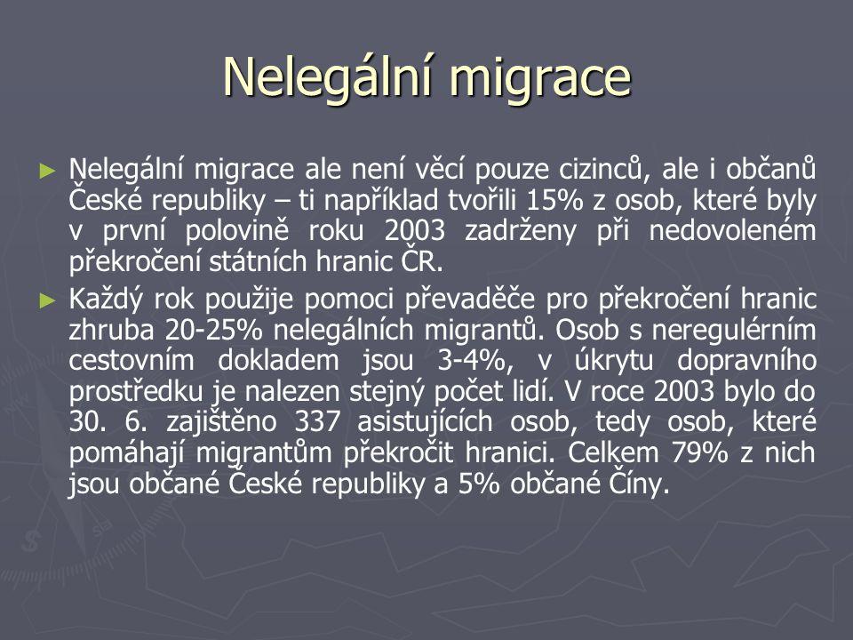 Nelegální migrace ► ► Nelegální migrace ale není věcí pouze cizinců, ale i občanů České republiky – ti například tvořili 15% z osob, které byly v prvn