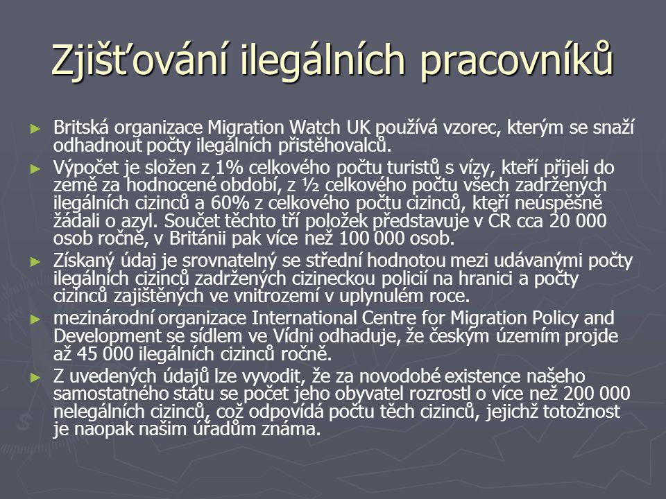 Zjišťování ilegálních pracovníků ► ► Britská organizace Migration Watch UK používá vzorec, kterým se snaží odhadnout počty ilegálních přistěhovalců. ►