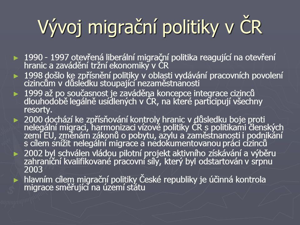Vývoj migrační politiky v ČR ► ► 1990 - 1997 otevřená liberální migrační politika reagující na otevření hranic a zavádění tržní ekonomiky v ČR ► ► 199