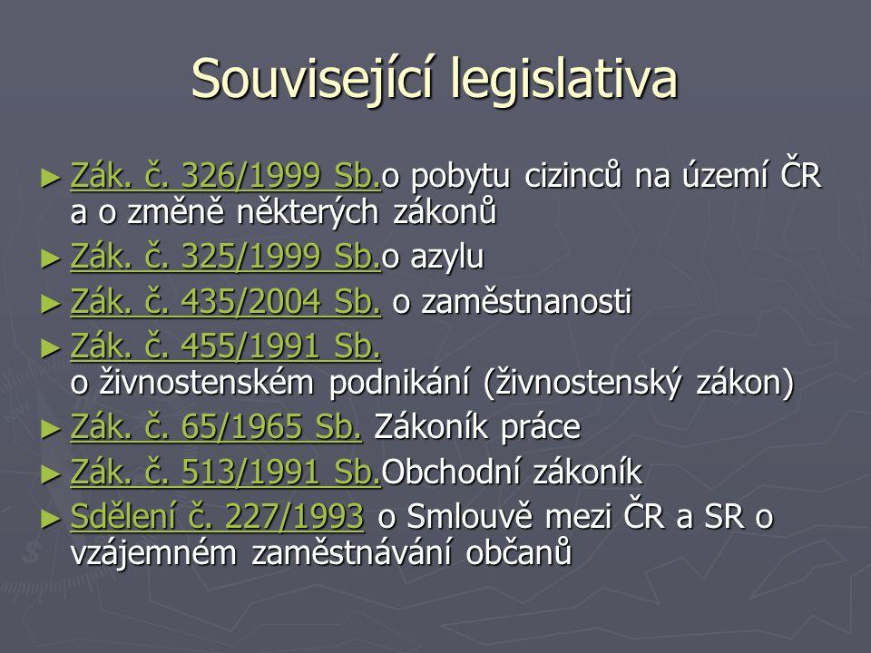 Související legislativa ► Zák. č. 326/1999 Sb.o pobytu cizinců na území ČR a o změně některých zákonů Zák. č. 326/1999 Sb. Zák. č. 326/1999 Sb. ► Zák.