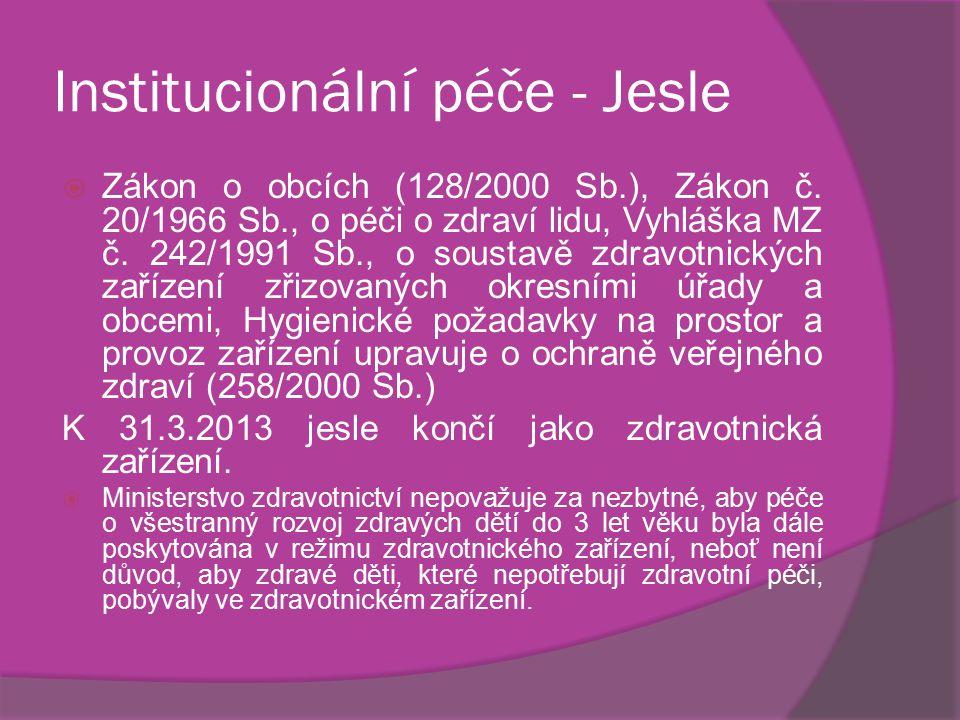 Institucionální péče - Jesle  Zákon o obcích (128/2000 Sb.), Zákon č. 20/1966 Sb., o péči o zdraví lidu, Vyhláška MZ č. 242/1991 Sb., o soustavě zdra