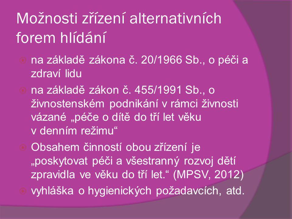 Možnosti zřízení alternativních forem hlídání  na základě zákona č. 20/1966 Sb., o péči a zdraví lidu  na základě zákon č. 455/1991 Sb., o živnosten
