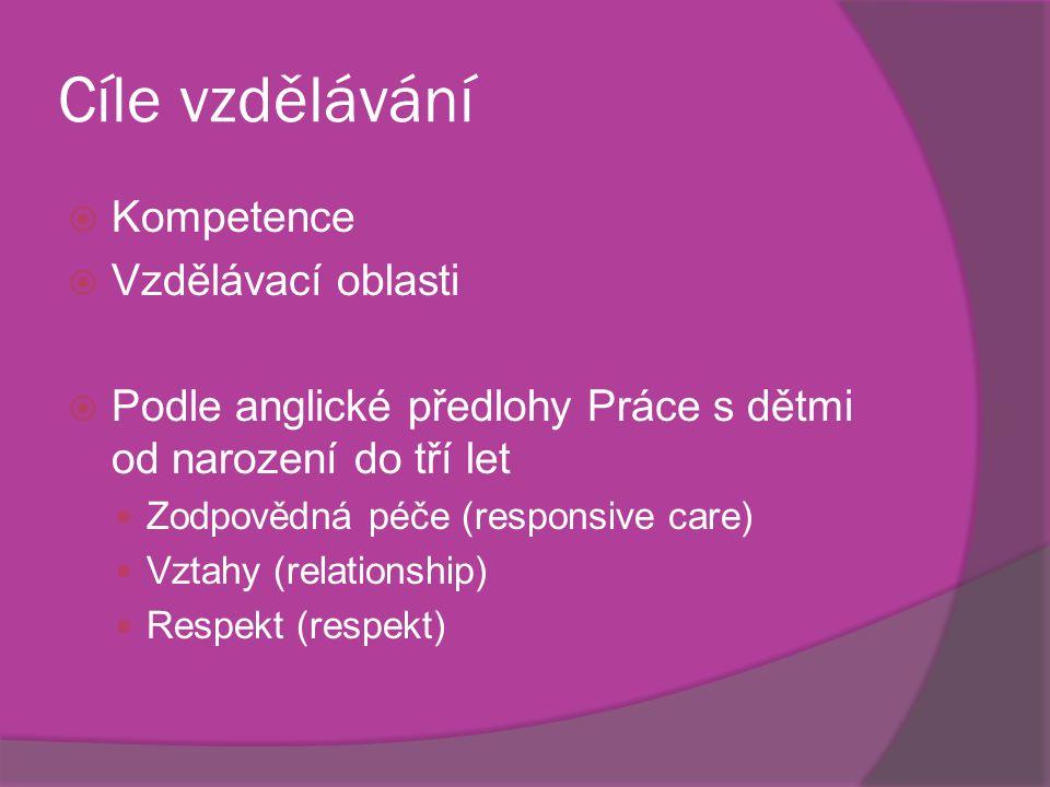 Cíle vzdělávání  Kompetence  Vzdělávací oblasti  Podle anglické předlohy Práce s dětmi od narození do tří let Zodpovědná péče (responsive care) Vzt