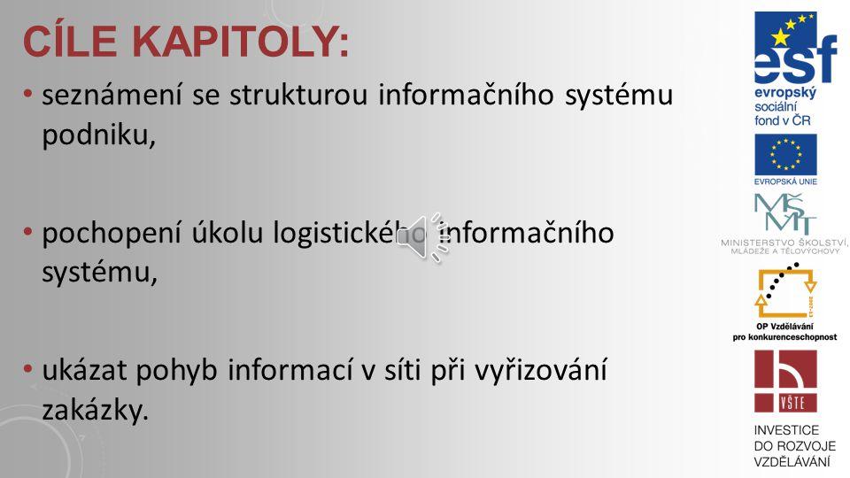 STUDIJNÍ MATERIÁLY: Základní literatura: JEŘÁBEK, K.