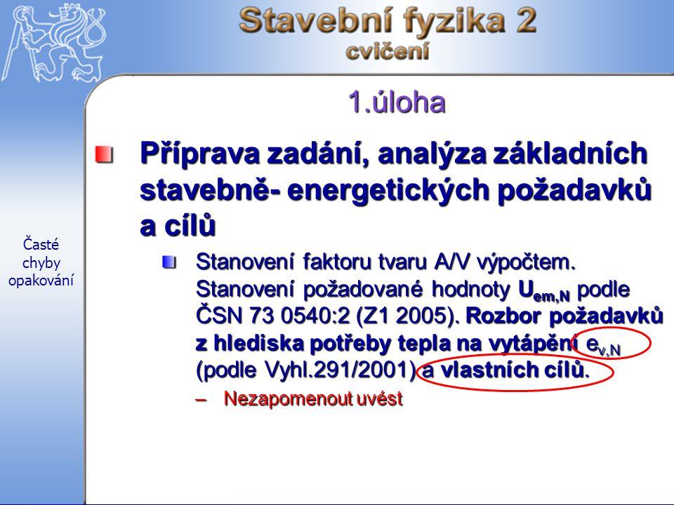 Časté chyby opakování 1.úloha Příprava zadání, analýza základních stavebně- energetických požadavků a cílů Stanovení faktoru tvaru A/V výpočtem.