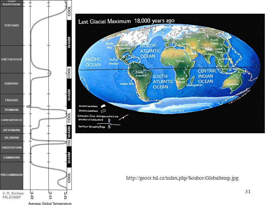 30 Vývoj klimatu v nedávných dobách střídání teplých a chladných období - periodicita 100 - 140 tisíc let poslední tisíciletí - klima relativně stabilní 9.