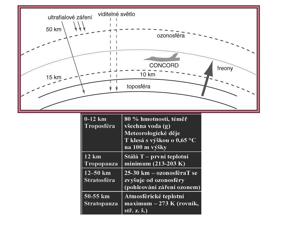 37 Pom é r vzdálenosti k velikosti bodu (plochy) m éi ení Parametr,,D:S (Distance to Spot Ratio) charakterizuje velikost mëfeného bodu (místa) v pomëru ke vzdálenosti mezi mëfen m objektem a infraãerven m teplomërem.